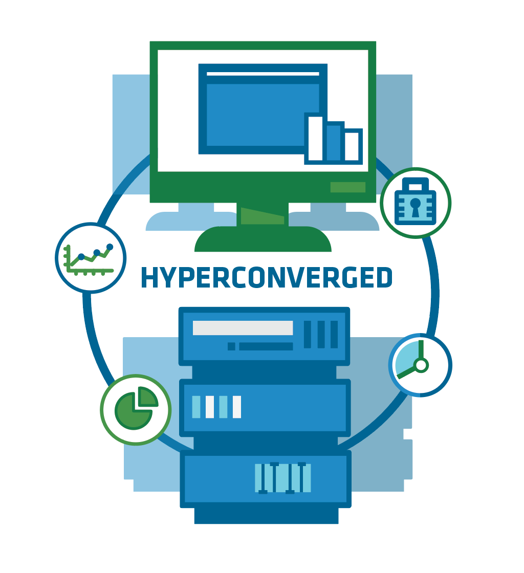 Hyperconverged.png